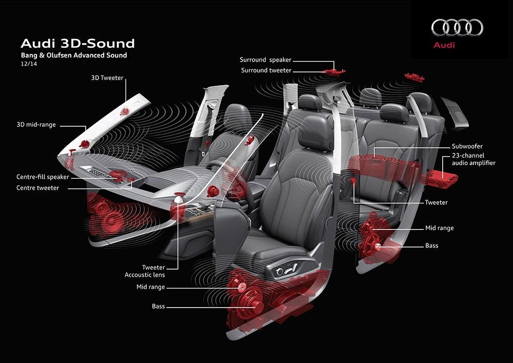 Audi Q7 2016 9