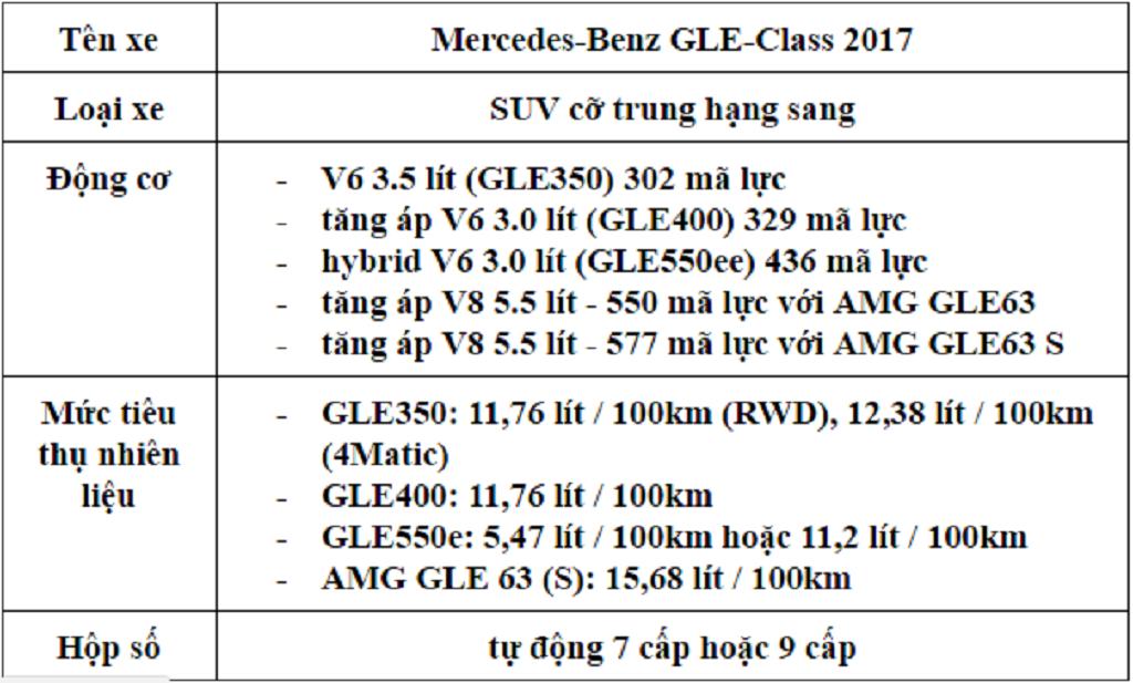 Mercedes-Benz GLE-Class 2017 18