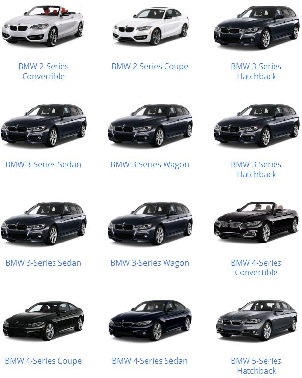 Dòng xe BMW trên thế giới và tại Việt Nam