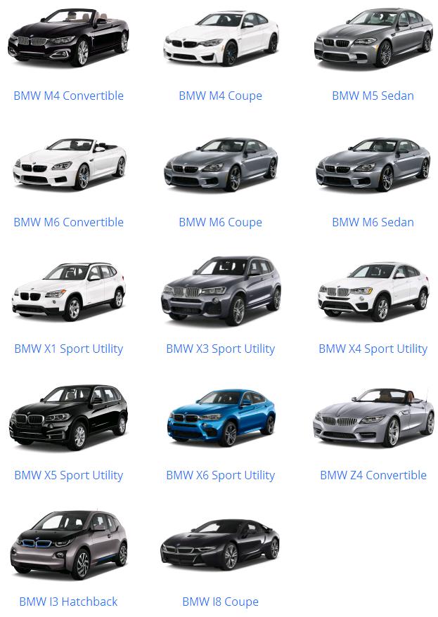Dòng xe BMW trên thế giới và tại Việt Nam 2