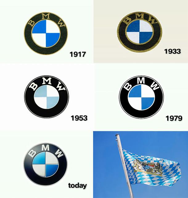 Lịch sử thiết kế logo BMW và cờ Bavaria