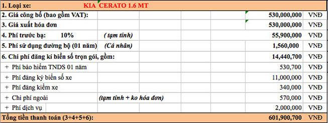Giá lăn bánh Kia Cerato 1.6 MT : 601.900.700 VNĐ