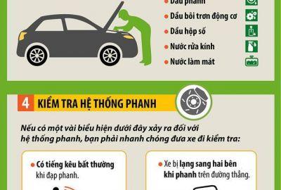 Kiến thức cơ bản để chăm sóc xe trước những chuyến đi dài
