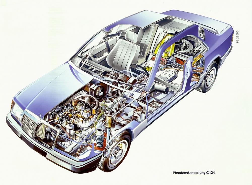 Mercedes E-Class Coupe và lịch sử phát triển 30 năm 9